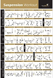 Laminated Suspension Exercise Poster - Strength Training Chart - Build Muscle,  Tone & Tighten - Home Gym Resistance Workout Routine - Fitness Guide - Bodyweight Resistance