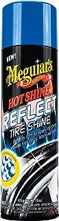 Best glitter tyre shine Reviews