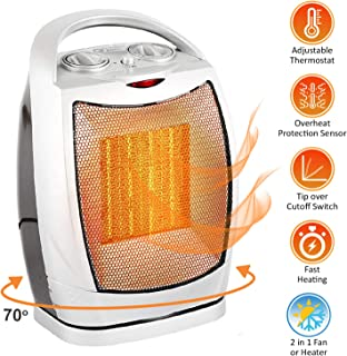 Oscillating Space Heater – Forced Fan Heating with Stay Cool Housing – Thermal..