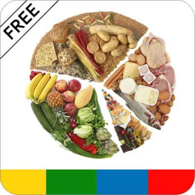 Super Food Guide - FREE