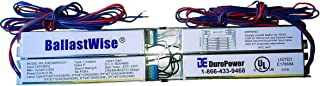 Electronic Ballast DXE848HO121S for 8 F48/42/36/30/24/18T12HO T12 Tubes - Great for Signs