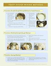 Professional Baking Method Cards
