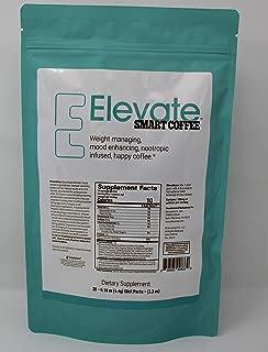 Best elevacity coffee ingredients Reviews