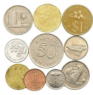 10 sen coin malaysia