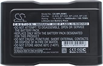 Cameron Sino 10400mAh / 149.76Wh Replacement Battery for Sony DNW-A28P (Betacam SX Recorder)