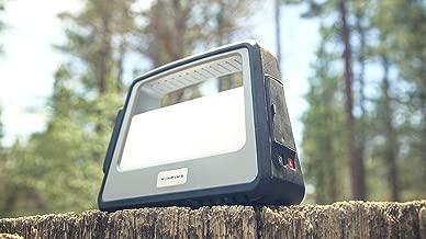 Winplus AC55717-1 Jump Starter Pro | 500A | 12000mAH | 10W Spotlight | Power Bank | Emergency Roadside Hazards