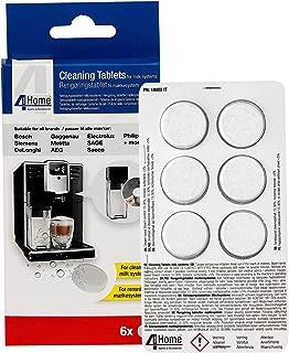 4YourHome CLN021 Coffee Machine Descaler
