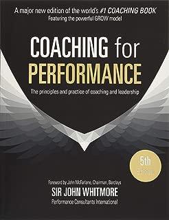 Best john's performance shop Reviews