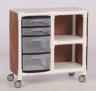 Best cart for home dialysis machine Reviews