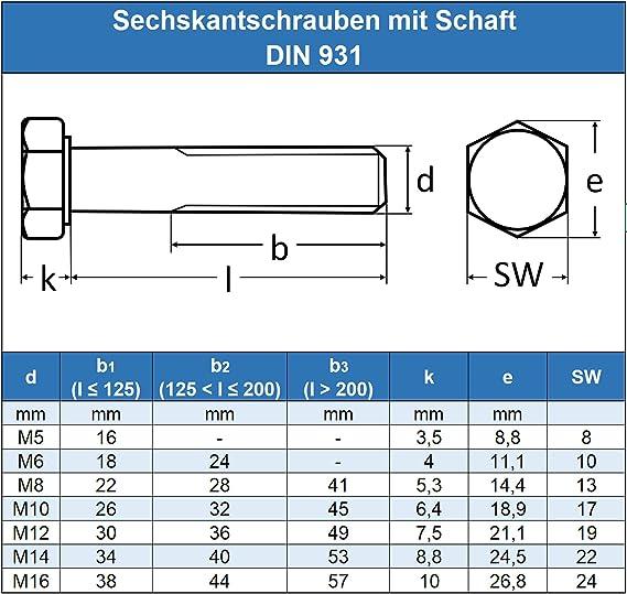 ISO 4014 Eisenwaren2000 30 St/ück M12 x 120 mm Sechskantschrauben mit Schaft - DIN 931 rostfrei Maschinenschrauben mit Teilgewinde Gewindeschrauben Edelstahl A2 V2A