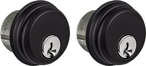 control cylinder
