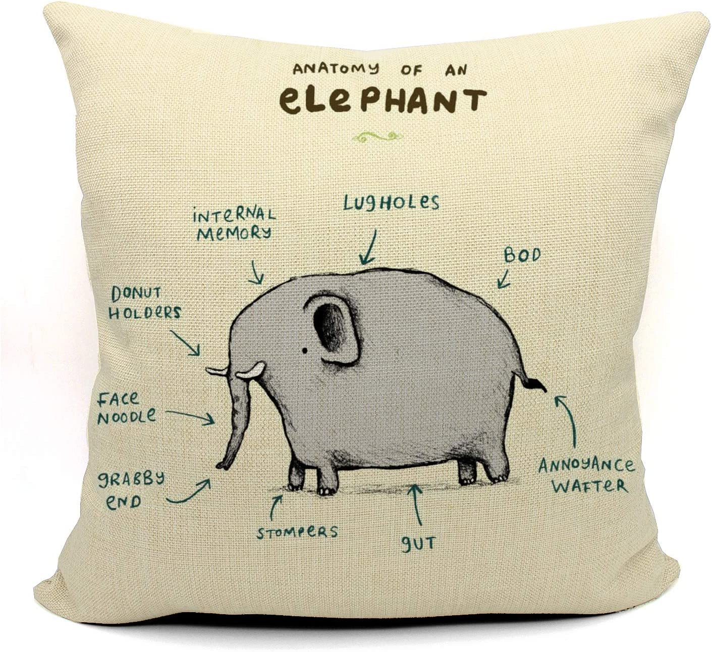 Funny Elephant Anatomy MapThrow Pillow Case, Elephant Lover Gifts, Funny Elephant Decor, Gifts Daughter, Son, Nursery Decor, Child Room Decor, 18 x 18 Inch Linen Cushion Cover for Sofa Couch Bed