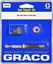 Graco 235474 Gun Repair Kit for Airless Silver Plus and Flex Paint Spray Guns