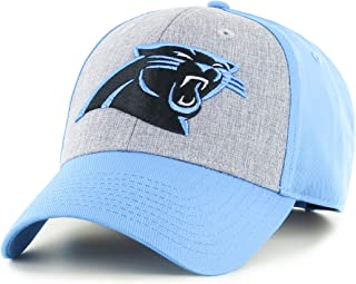official colors of carolina panthers