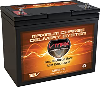 VMAXMB96 AGM Group 22 Deep Cycle Battery Replacement for Interstate DCM0055 12V 60Ah Wheelchair Battery