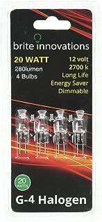 Brite Innovations G4 Halogen Bulb, 20 Watt