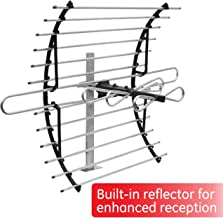 GE Pro Attic Mount TV Antenna, Attic, Long Range Antenna, Directional Antenna, Digital,..