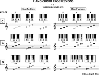 Piano Chord Progressions: ii-V-I in Common Major Keys (Music