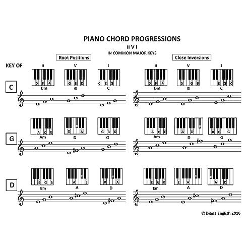 Piano Chords Charts: Amazon com