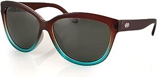 Best miami jim sunglasses Reviews