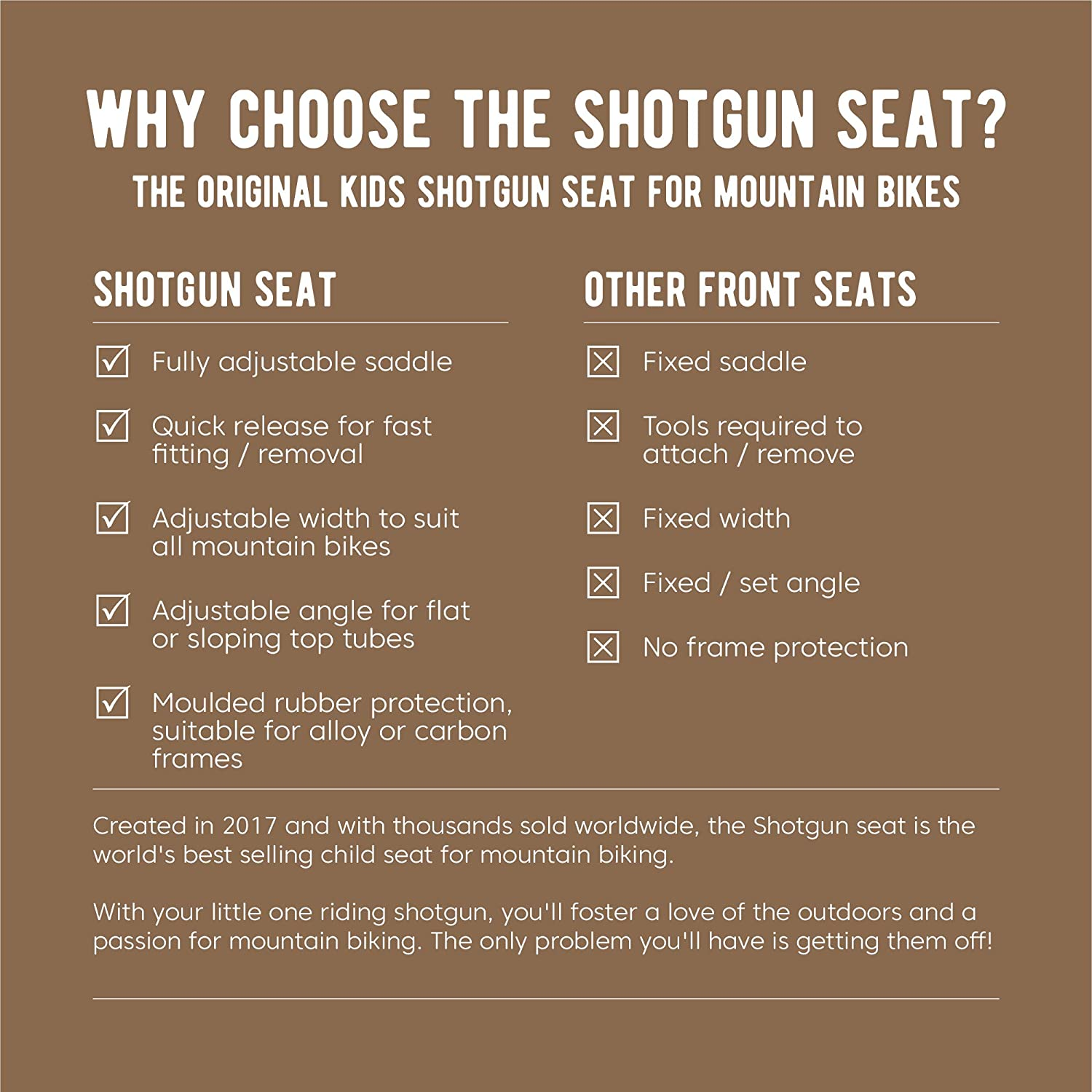 SHOTGUN Kids Bike Seat for Mountain Bikes   Front Mounted Bicycle Seats for Children 2-5 Years (up to 48 Pound)   Compatible with All Adult MTB   Easy to Install