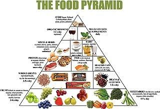 Best mediterranean diet poster Reviews