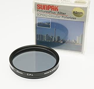 Cuely Circular Polarizer for Nikon Nikkor Z 35mm F1.8 S