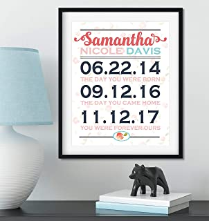 Best adoption day sign Reviews