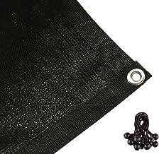 Shatex 90% UV Blok Outdoor Zonnebrandcrème Schaduw Panel, Getapete rand met Grommet, Zwart, 6x20ft door Wellco