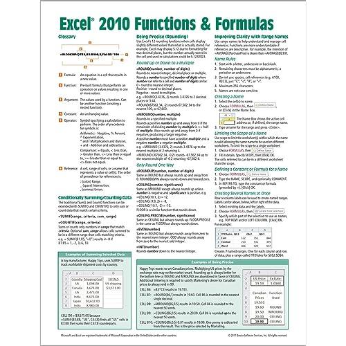 Excel Cheat Sheet: Amazon com