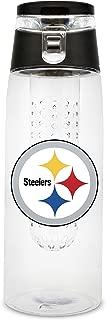 NFL Pittsburgh Steelers 20oz Plastic Infuser Sport Bottle