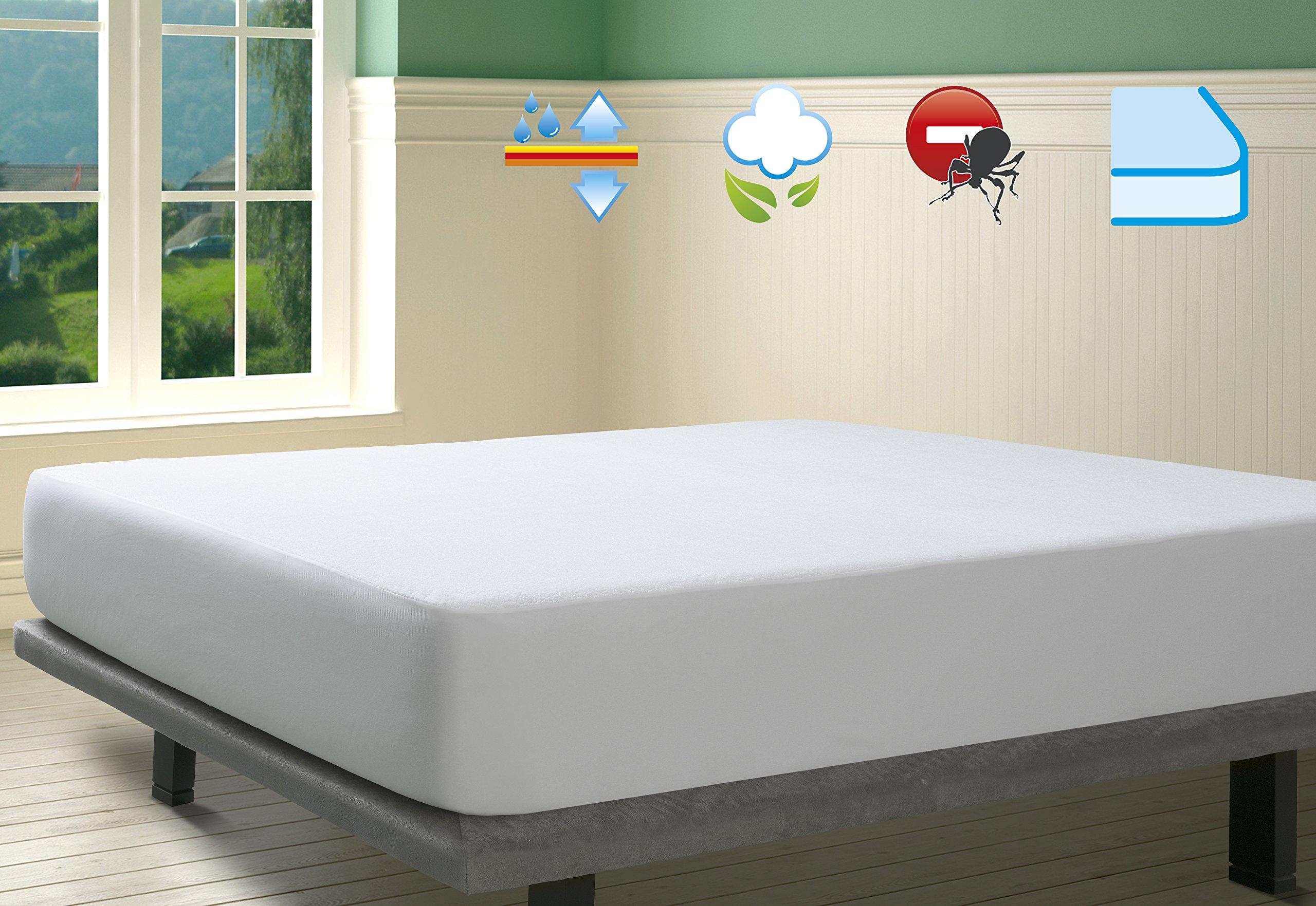 SAVEL, Protector de colchón Rizo 100% algodón, Impermeable y Transpirable, 80x190/200cm (para Camas de 80): Amazon.es: Hogar