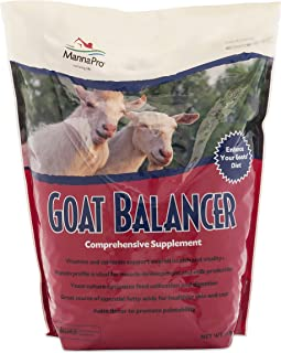 copper supplement for goats
