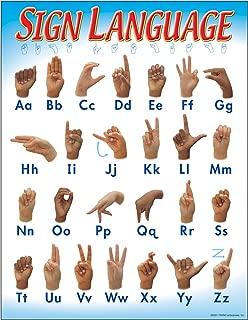 TREND enterprises, Inc. Sign Language Learning Chart, 17