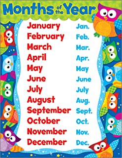 Trend Enterprises Months of The Year Owl-Stars! Learning Chart (1 Piece), 17