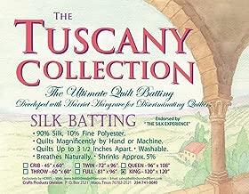 Hobbs Tuscany Silk Quilt Batting King Size (120
