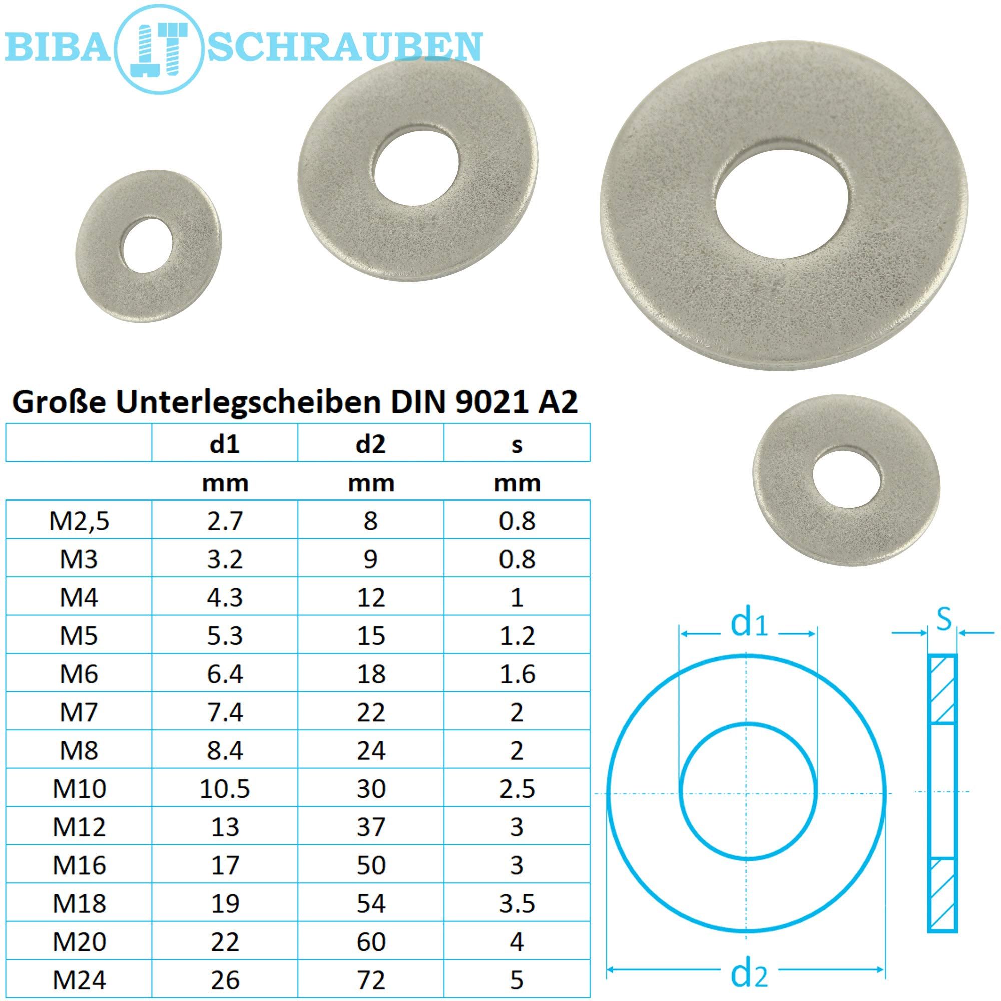 2/unidades Candado Tornillos M5/x 12/hasta M16/x 150/din 603/Acero Inoxidable A2