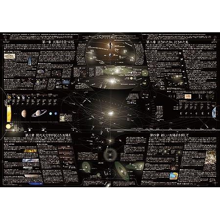 太陽系図2014 A1判