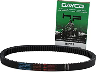 Dayco HP2026 High Performance Outdoor Activity Belt