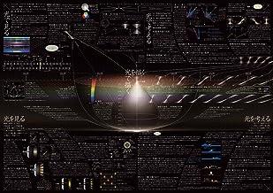 光図 A2判