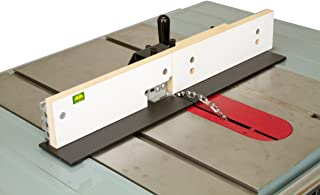 Woodhaven 4553 Box Joint Jig Upgrade Kit