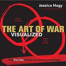 The Art of War visualized: عن الشمس tzu كلاسيكية في مخططات و graphs