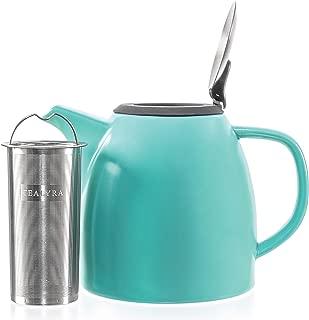 Best disposable tea pots Reviews