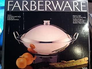 Farberware Electric 7 Quart Stainless Steel Wok