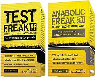 test freak results