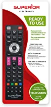 Superior Electronics SUPTRB016 Telefunken Replacement, Mando de Repuesto Universal Compatible con Todos los televisores y Smart TV de Marca Telefunken, Listo para Usar, no Requiere programación