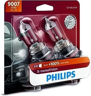 2000 ford ranger headlight upgrade