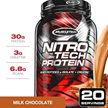 MuscleTech NitroTech Protein Powder Plus Muscle Builder, 100% Whey Protein with Whey Isolate, Milk Chocolate, 20 Servings (2lbs)