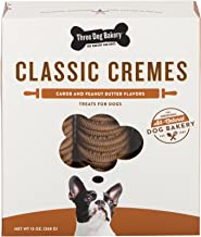 Best carob dog treats Reviews