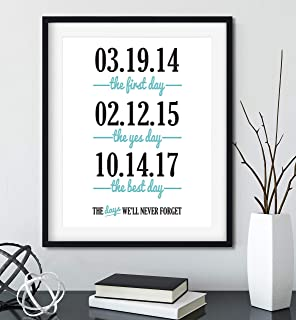 The First, Yes, and Best Day, Important Dates Sign with Black Frame Available